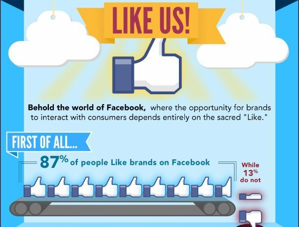 facebook, likes, brand
