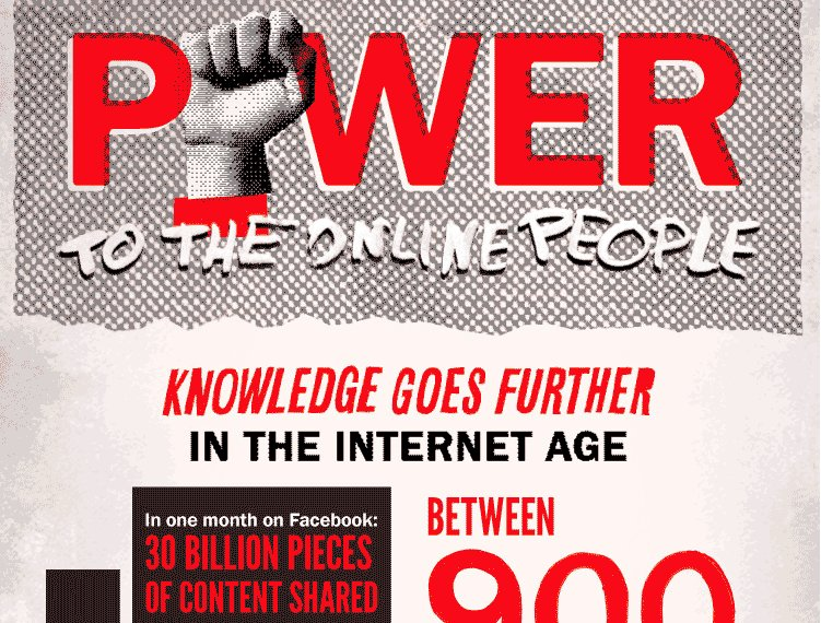 power to the online people [INFOGRAPHIC]